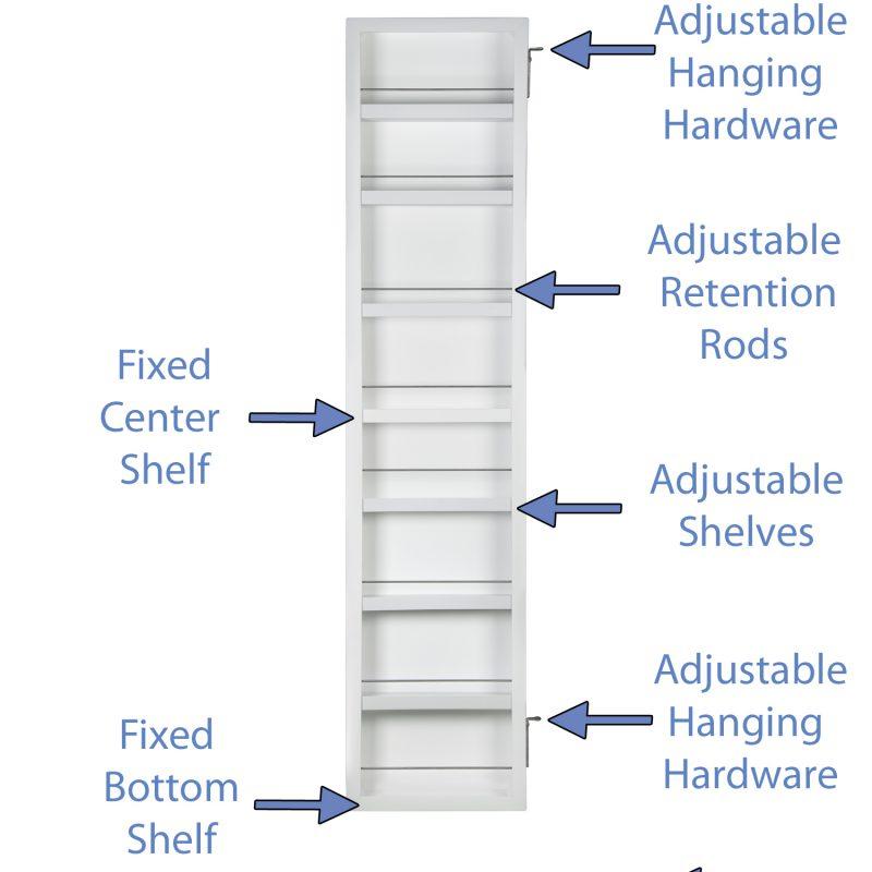 Cabidor Features